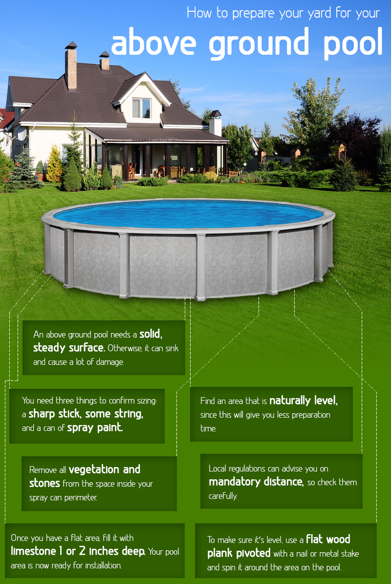 How To Prepare Your Yard For Your Above Ground Pool