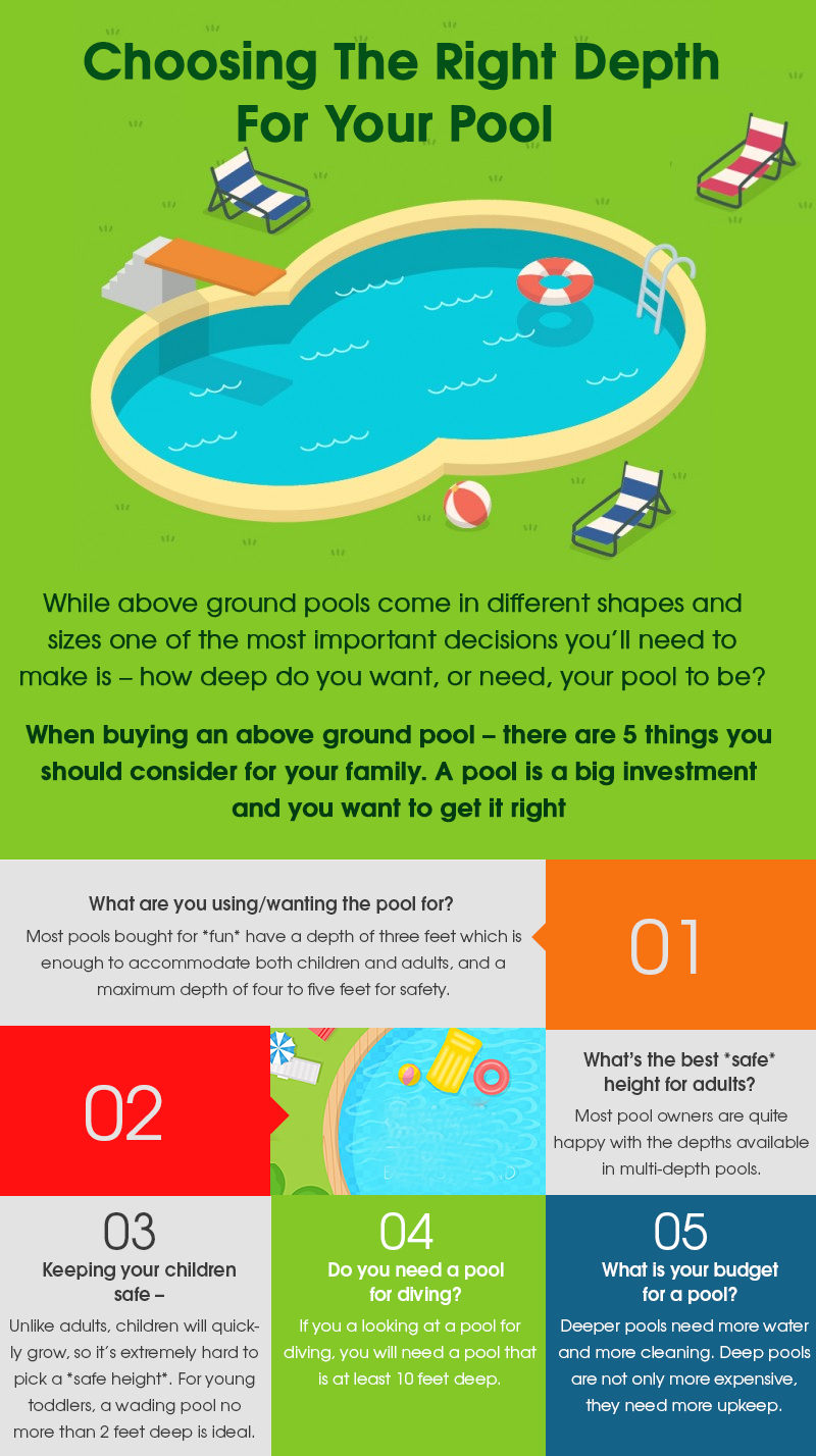 Choosing The Right Depth For Your Pool